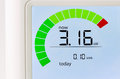 Home energy usage meter a household smart showing high Royalty Free Stock Photos