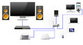 Home network with the server data store. Royalty Free Stock Photo