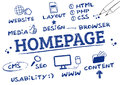 Homepage concept scribble keywords with icons doodle Royalty Free Stock Photography