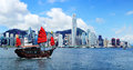 Hong Kong skyline with junk Royalty Free Stock Photo
