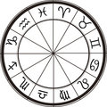 Horoscope chart Royalty Free Stock Images