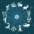 Horoscope circle against the stellar sky. Zodiac signs. Royalty Free Stock Photo
