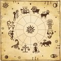 Horoscope circle. Zodiac signs. Simulation of rock paintings. Background old paper. Royalty Free Stock Photo
