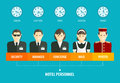 Hotel personnel structure infographics