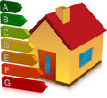 House and energy classification Royalty Free Stock Image