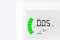 House energy meter showing the cost per for electr Royalty Free Stock Photo