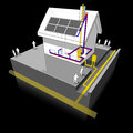 House with natural gas heating and solar panels di diagram of a detached traditional boiler radiators on the roof another diagram Royalty Free Stock Photography