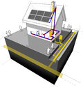 House with natural gas heating and solar panels diagram of a detached traditional boiler radiators on the roof another Royalty Free Stock Photo