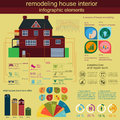 House remodeling infographic set interior elements for creating your infographics vector illustration Royalty Free Stock Images