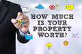 HOW MUCH IS YOUR PROPERTY WORTH?
