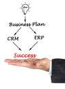 How to achieve success?