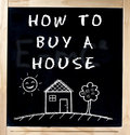 How to Buy a House on Chalkboard Royalty Free Stock Photos