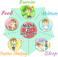 How to obtain good health and welfare infographic template desig design layout by healthy food supplementary exercise sleep Stock Photo