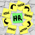 HR Personnel Sticky Notes Attract Hire Train Reward Retain Worke