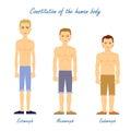 Human Body. Ectomorph. Mesomorph. Endomorph. Royalty Free Stock Photo