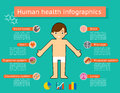 Human body systems medical infographics