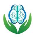 Human brain care