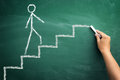 Human hand drawing career stairs with chalk Royalty Free Stock Photo