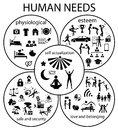 Human needs icon set