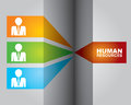 Human resource concept abstract illustration with sign Royalty Free Stock Photography