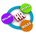 Human resources or hr concept people skills and roles on white background Stock Photos