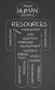 Human resources word cloud written on a chalkboard Stock Photo