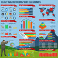 Hunting infographic with aiming hunter and charts Royalty Free Stock Photo