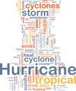 Hurikán počasí