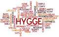 Hygge Wordcloud