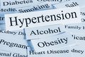 Hypertension concept with its major causes Royalty Free Stock Images