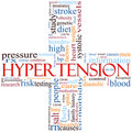 Hypertension cross word cloud Stock Photo