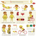 Hypertension health care and medical infographic Royalty Free Stock Images