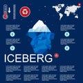 Iceberg Illustration in flat design