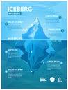 Iceberg Infographic Menu. Vector