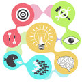 Icon set brain light bulb darts target fish eye Royalty Free Stock Photo