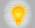 Idea bulb word cloud