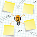 Idea concept idea sketch brainstorming sticky notes a light bulb generation Royalty Free Stock Images