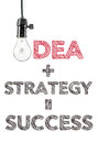 Idea plus strategy equal success hand writing innovation business Stock Photography