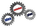 Idea, solution, plan in silver grey gearwheels Stock Photography