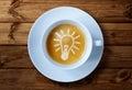 Idee della tazza di caffè