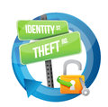 Identity theft road sign illustration design over a white background Stock Photo