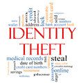 Identity Theft Word Cloud Concept Stock Images