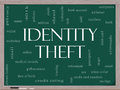 Identity Theft Word Cloud Concept on a Blackboard Stock Photo