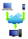 Illustration of Cloud computing concept design Royalty Free Stock Image