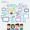 Illustration concept of creative collaboration flat design vector Royalty Free Stock Image