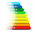 Energy rating chart Royalty Free Stock Photo