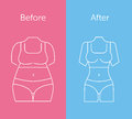 Illustration of a fat and slim woman figure. Before and after diet. Thin line icons. Flat style design. Royalty Free Stock Photo