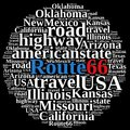 Word cloud on Route 66.
