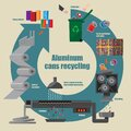 Illustrative diagram of aluminium cans recycling process Royalty Free Stock Photo