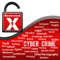 Image with red restricted lock unlocked and tag cloud for cyber crime Stock Photos